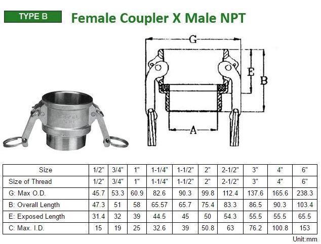 Stainless Steel Type-B Coupler Camlock